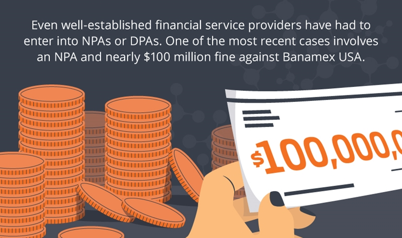 Preventing Penalties How Financial Services Can Avoid Non